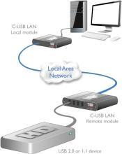 Adder C-USB-LAN
