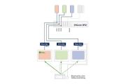 Guntermann und Drunck TS Funktion für DVI-Center