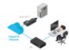 Adderlink ALIF101T-DP mit ALIF-Receiver