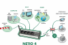 Procom Netio PowerPDU 4C Diagramm
